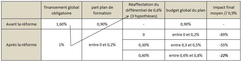 impact_plan_formation